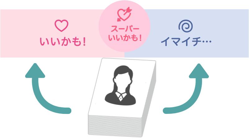 タップルのカード式に対する説明イメージ