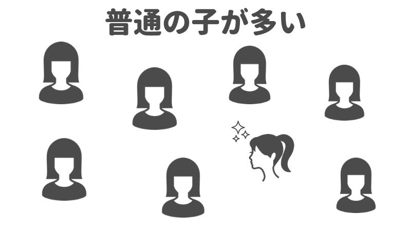 マッチングアプリのwithで、普通の子が多い印象のイメージ画像
